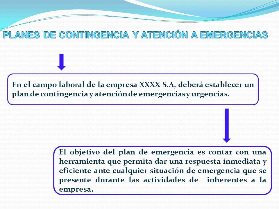 En el campo laboral de la empresa XXXX S.A, deberá establecer un plan de contingencia y atención de emergencias y urgencias. El objetivo del plan de e