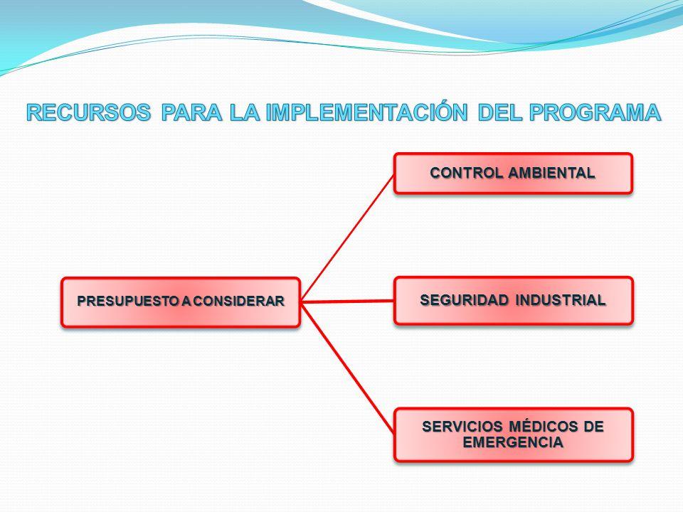 PRESUPUESTO A CONSIDERAR CONTROL AMBIENTAL SEGURIDAD INDUSTRIAL SERVICIOS MÉDICOS DE EMERGENCIA