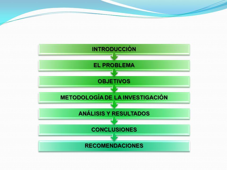 ACTIVIDADACTIVIDAD PROTEGER TRABAJADOR PELIGROSPELIGROS ENFERMEDAD OCUPACIONAL ACCIDENTE LABORAL VENTAJAS ESTRATEGICAS RESGUARDO DE LA SALUD DEL TRABAJADOR MAYOR PRODUCTIVIDAD ORGANIZACIÓN EN DESARROLLO Producción de Actividad de la Empresa.