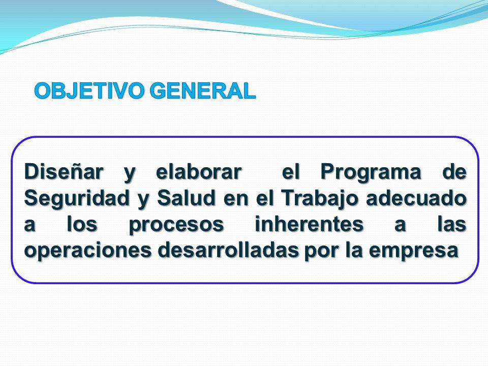 1.Describir los Procesos de Trabajo a través de flujogramas de las actividades de Producción de la Empresa.