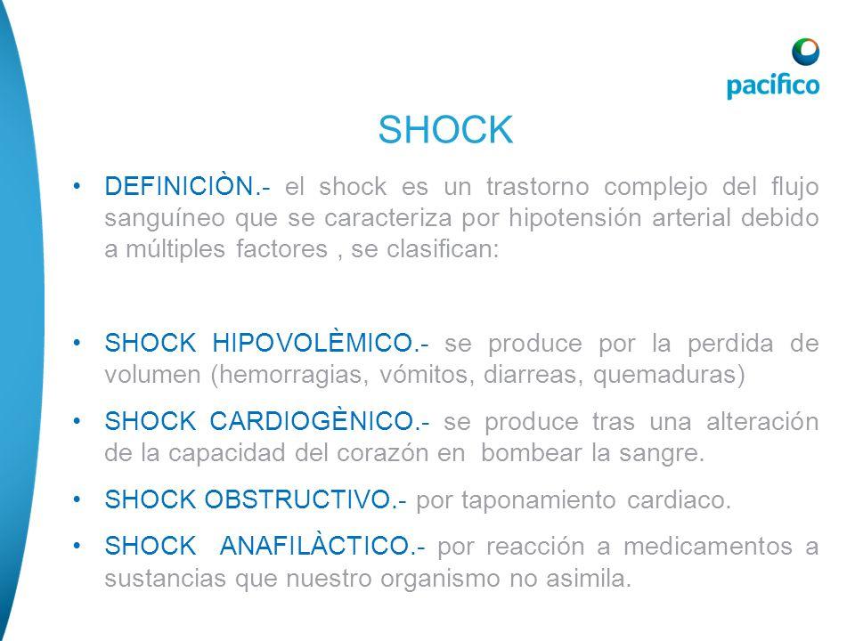 DEFINICIÒN.- el shock es un trastorno complejo del flujo sanguíneo que se caracteriza por hipotensión arterial debido a múltiples factores, se clasifi