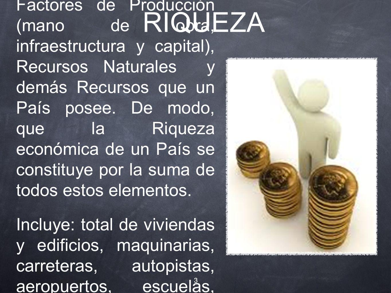 RIQUEZA 3 Concepto utilizado por la Ciencia Económica (Economía) y en finanzas públicas. RIQUEZA : reserva total de Bienes, Servicios, Factores de Pro