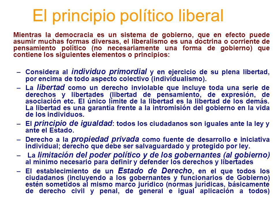 El principio político liberal Mientras la democracia es un sistema de gobierno, que en efecto puede asumir muchas formas diversas, el liberalismo es u