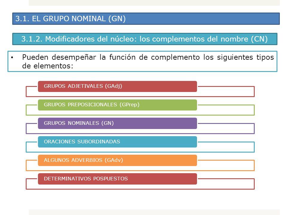 3.1. EL GRUPO NOMINAL (GN) Pueden desempeñar la función de complemento los siguientes tipos de elementos: 3.1.2. Modificadores del núcleo: los complem