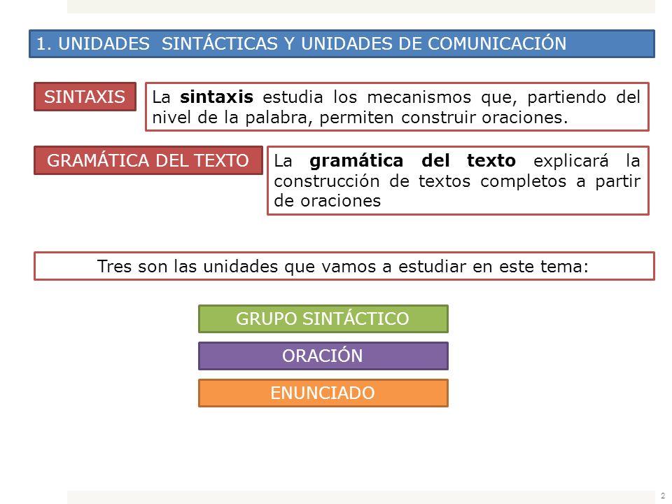 2 1. UNIDADES SINTÁCTICAS Y UNIDADES DE COMUNICACIÓN SINTAXISLa sintaxis estudia los mecanismos que, partiendo del nivel de la palabra, permiten const