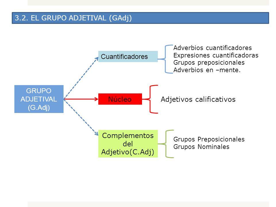 3.2. EL GRUPO ADJETIVAL (GAdj) GRUPO ADJETIVAL (G.Adj) Núcleo Adjetivos calificativos Cuantificadores Complementos del Adjetivo(C.Adj) Grupos Preposic