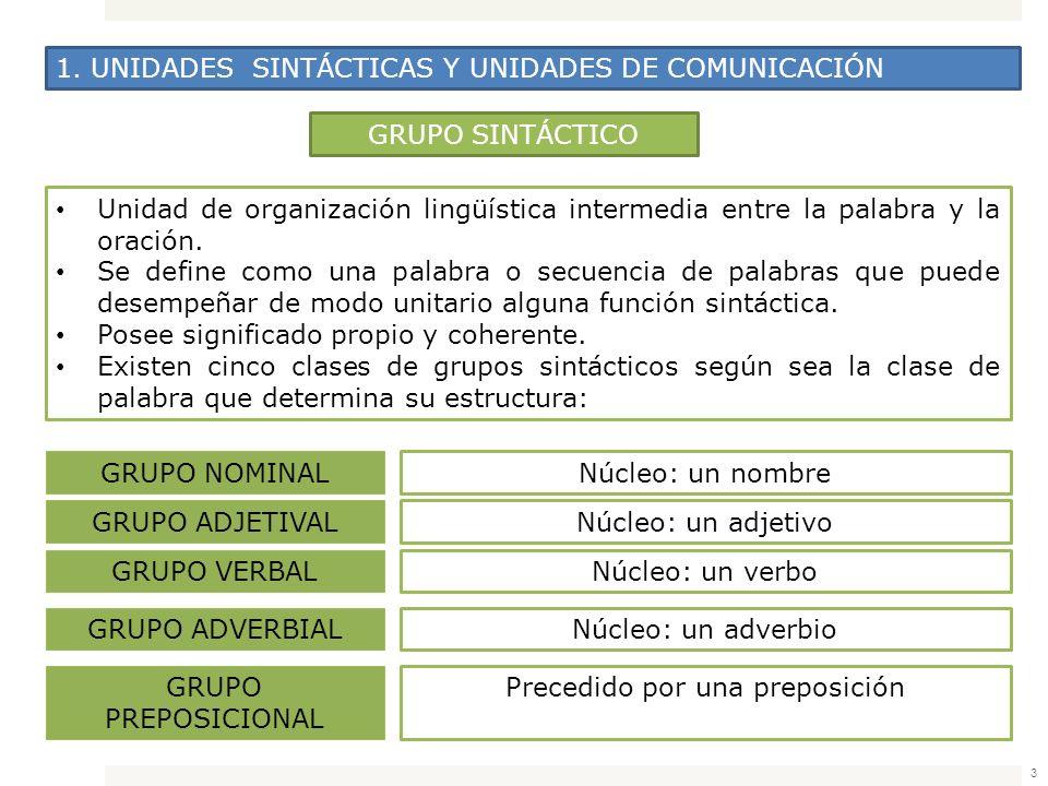 3 1. UNIDADES SINTÁCTICAS Y UNIDADES DE COMUNICACIÓN GRUPO SINTÁCTICO GRUPO NOMINAL Unidad de organización lingüística intermedia entre la palabra y l