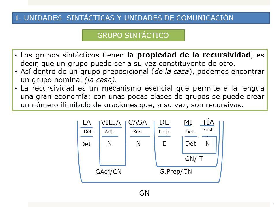 4 1. UNIDADES SINTÁCTICAS Y UNIDADES DE COMUNICACIÓN GRUPO SINTÁCTICO Los grupos sintácticos tienen la propiedad de la recursividad, es decir, que un