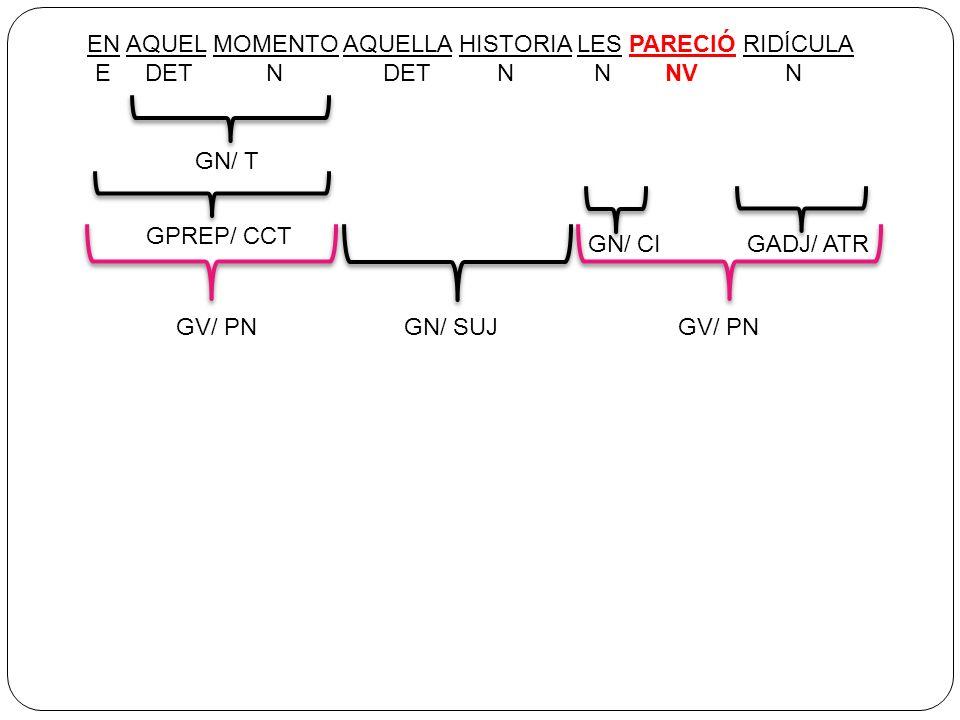 EN AQUEL MOMENTO AQUELLA HISTORIA LES PARECIÓ RIDÍCULA E DET N DET N N NV N GN/ T GPREP/ CCT GN/ CIGADJ/ ATR GV/ PN GN/ SUJ GV/ PN