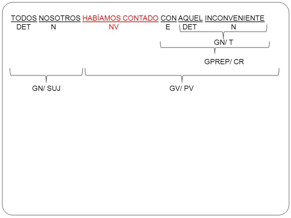 TODOS NOSOTROS HABÍAMOS CONTADO CON AQUEL INCONVENIENTE DET N NV E DET N GN/ T GPREP/ CR GV/ PVGN/ SUJ