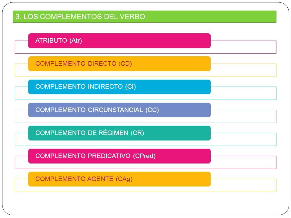 3. LOS COMPLEMENTOS DEL VERBO ATRIBUTO (Atr)COMPLEMENTO DIRECTO (CD)COMPLEMENTO INDIRECTO (CI)COMPLEMENTO CIRCUNSTANCIAL (CC)COMPLEMENTO DE RÉGIMEN (C
