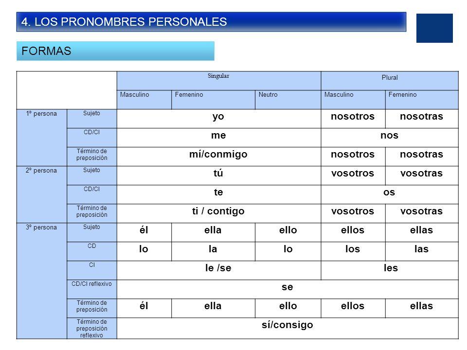 4. LOS PRONOMBRES PERSONALES FORMAS Singular Plural MasculinoFemeninoNeutroMasculinoFemenino 1º persona Sujeto yonosotrosnosotras CD/CI menos Término