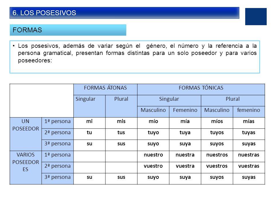 6. LOS POSESIVOS FORMAS Los posesivos, además de variar según el género, el número y la referencia a la persona gramatical, presentan formas distintas
