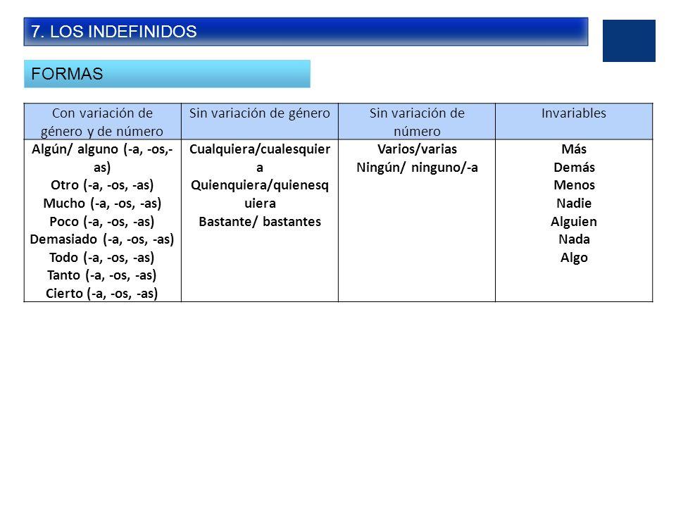 7. LOS INDEFINIDOS FORMAS Con variación de género y de número Sin variación de géneroSin variación de número Invariables Algún/ alguno (-a, -os,- as)
