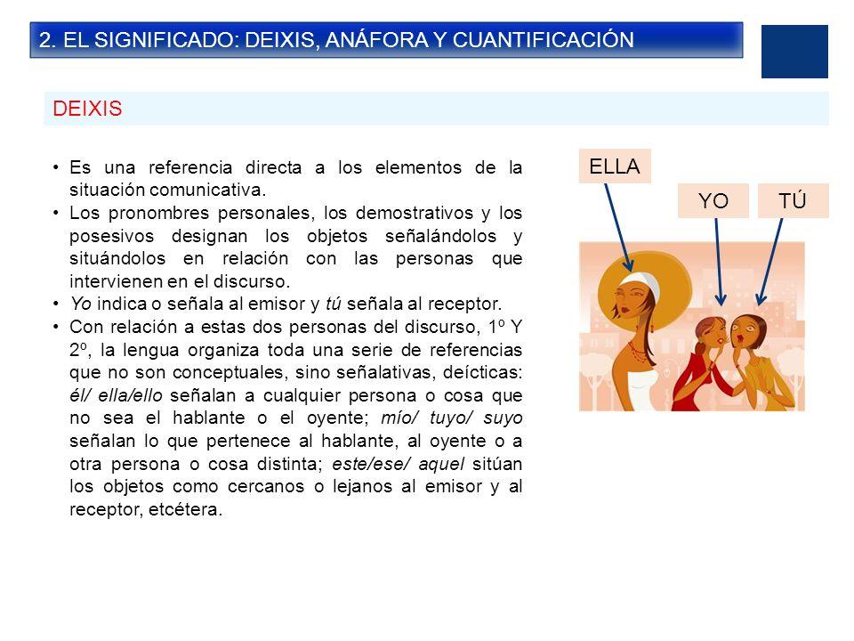 2. EL SIGNIFICADO: DEIXIS, ANÁFORA Y CUANTIFICACIÓN DEIXIS Es una referencia directa a los elementos de la situación comunicativa. Los pronombres pers