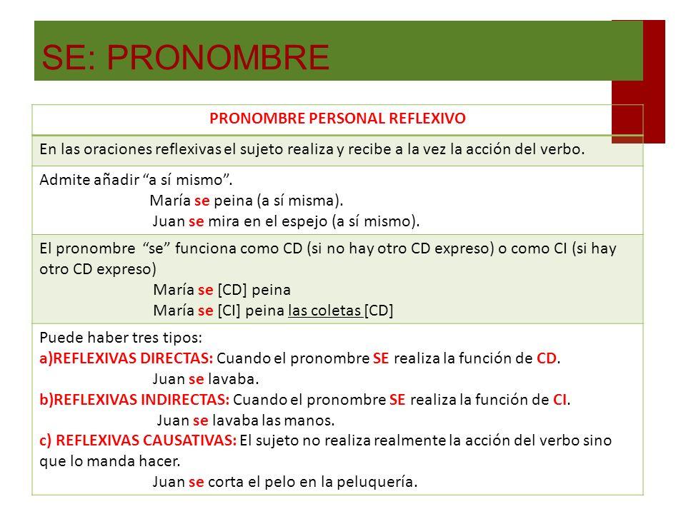 VALORES DE SE PRONOMBRE (CON FUNCIÓN) MORFEMAS VERBALES (SIN FUNCIÓN) PRONOMBRE REFLEXIVOMORFEMA VERBAL DE VERBO PRONOMINAL PERMANENTE PRONOMBRE RECÍP