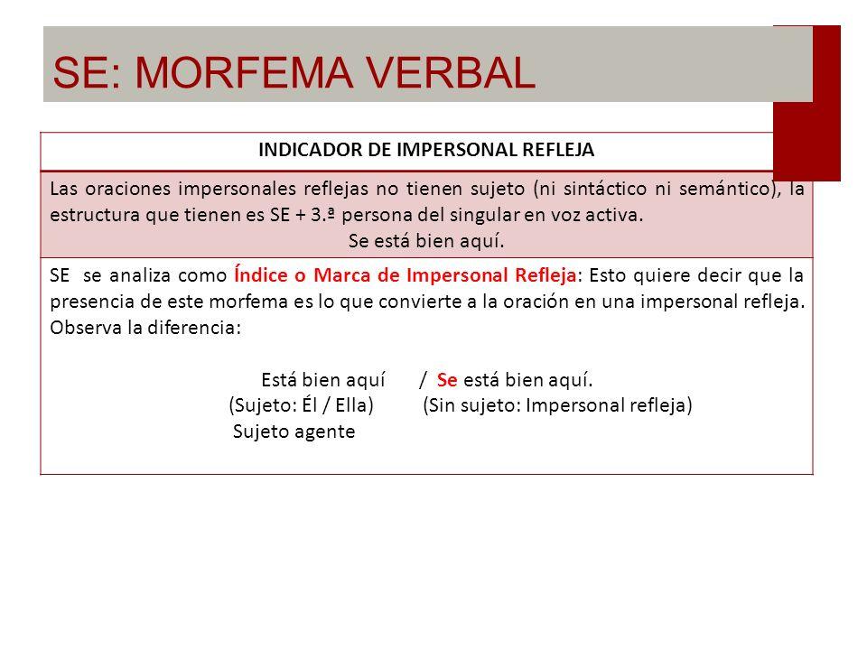 SE: MORFEMA VERBAL INDICADOR DE PASIVA REFLEJA Las oraciones pasivas reflejas con SE tienen un verbo activo en 3.ª persona y un sujeto paciente (no re