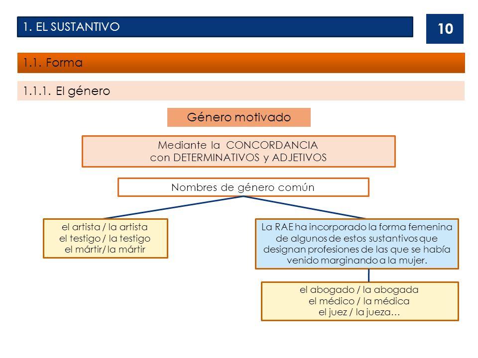 1.EL SUSTANTIVO 1.1. Forma 1.1.1.