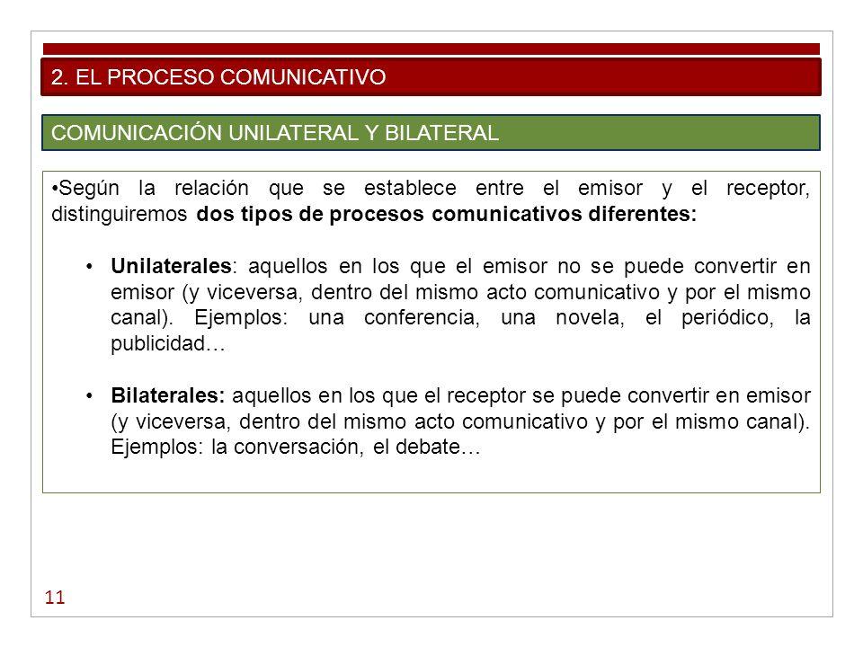 11 2. EL PROCESO COMUNICATIVO COMUNICACIÓN UNILATERAL Y BILATERAL Según la relación que se establece entre el emisor y el receptor, distinguiremos dos