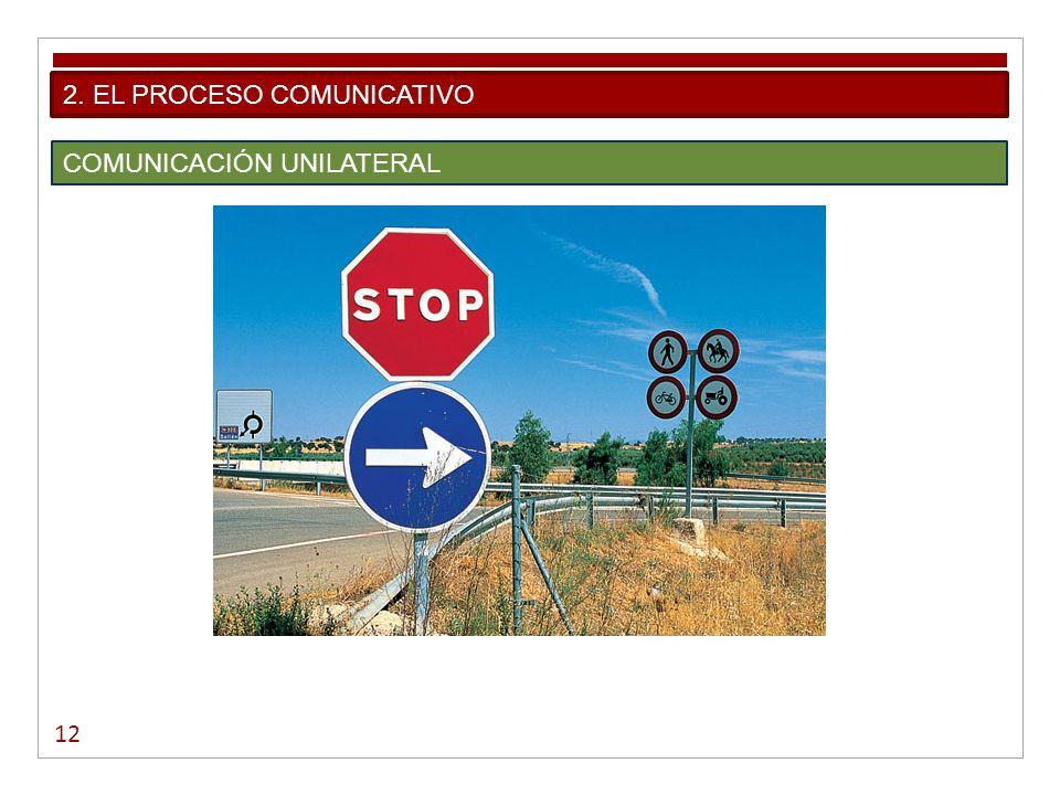 12 2. EL PROCESO COMUNICATIVO COMUNICACIÓN UNILATERAL