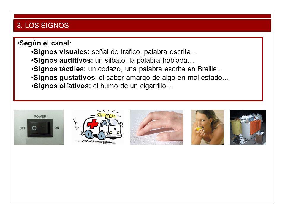 3. LOS SIGNOS Según el canal: Signos visuales: señal de tráfico, palabra escrita… Signos auditivos: un silbato, la palabra hablada… Signos táctiles: u