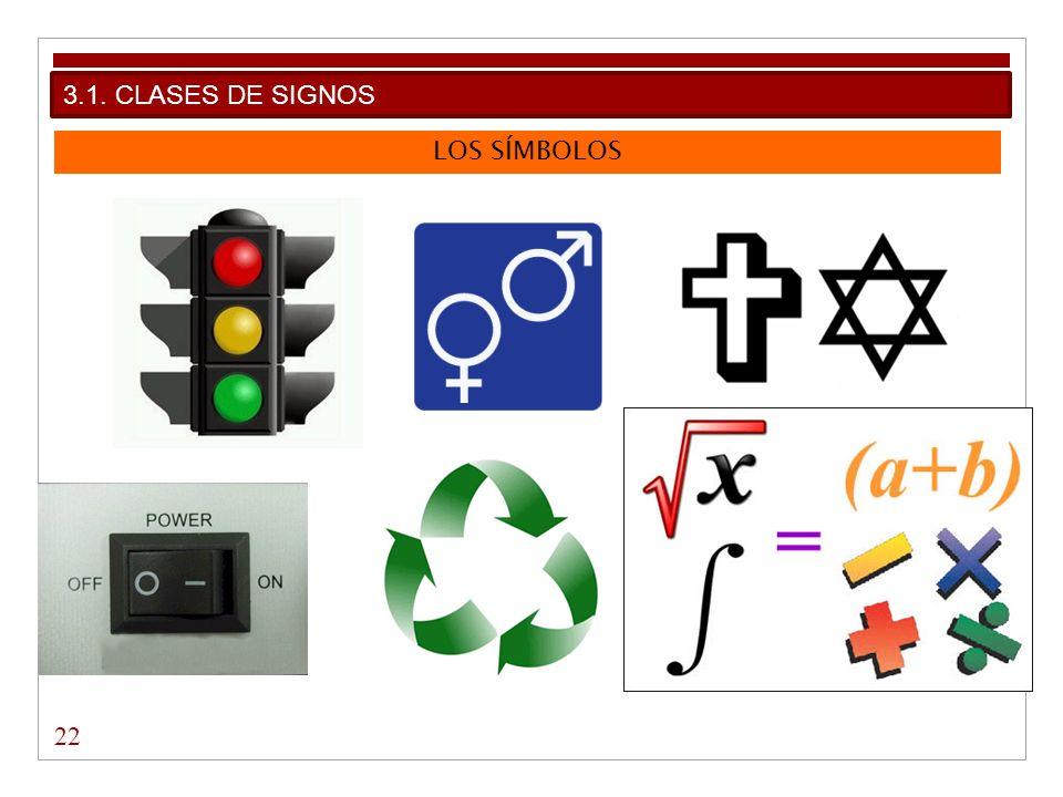22 3.1. CLASES DE SIGNOS LOS SÍMBOLOS