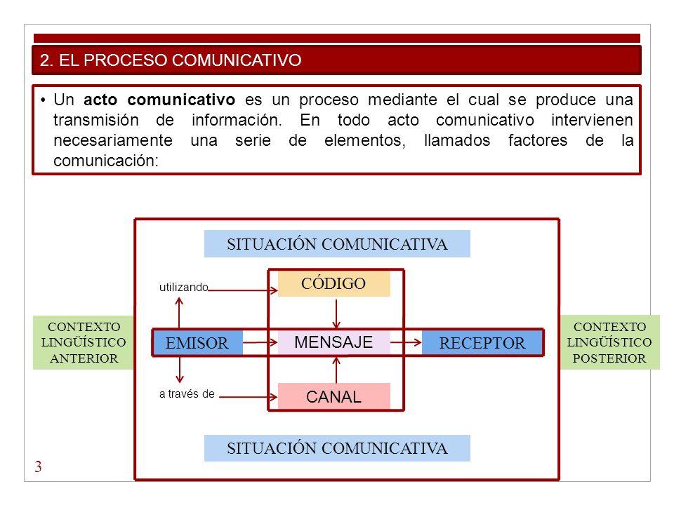 2.EL PROCESO COMUNICATIVO MENSAJE Es la información elaborada que se transmite de un punto a otro.