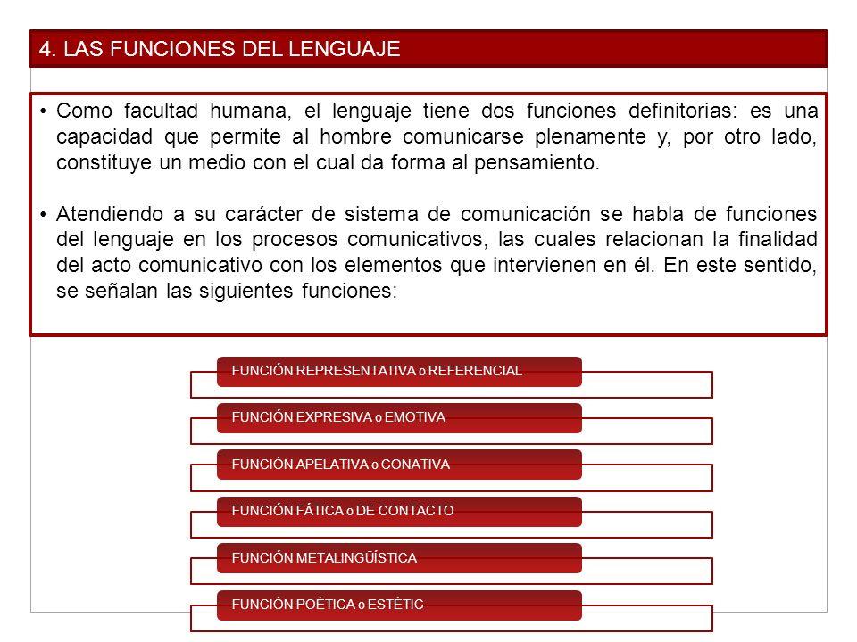 4. LAS FUNCIONES DEL LENGUAJE Como facultad humana, el lenguaje tiene dos funciones definitorias: es una capacidad que permite al hombre comunicarse p