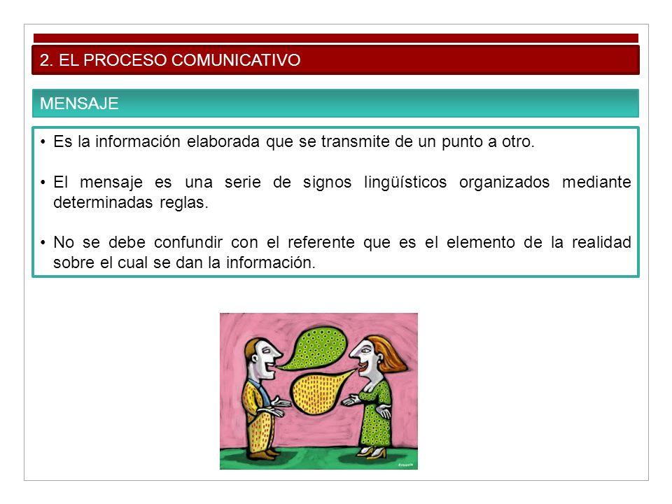 2. EL PROCESO COMUNICATIVO MENSAJE Es la información elaborada que se transmite de un punto a otro. El mensaje es una serie de signos lingüísticos org