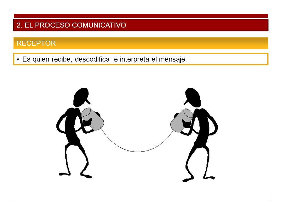 2. EL PROCESO COMUNICATIVO RECEPTOR Es quien recibe, descodifica e interpreta el mensaje.