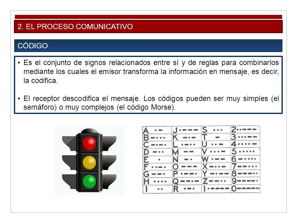 2. EL PROCESO COMUNICATIVO CÓDIGO Es el conjunto de signos relacionados entre sí y de reglas para combinarlos mediante los cuales el emisor transforma