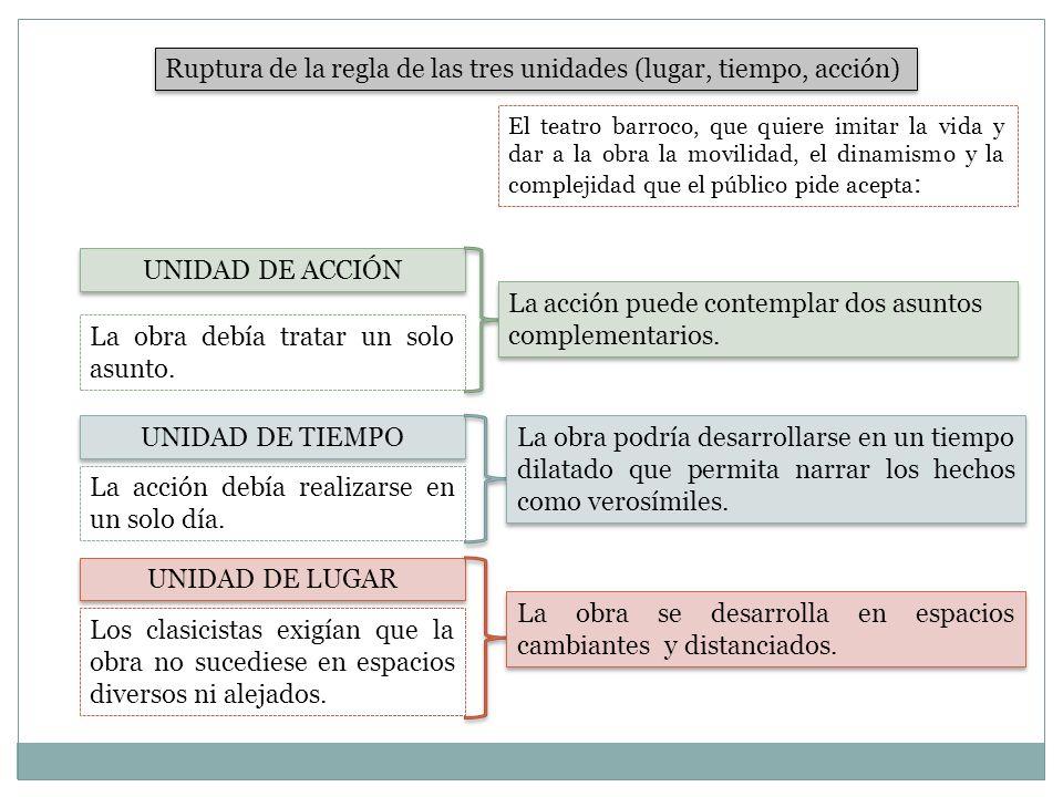 Ruptura de la regla de las tres unidades (lugar, tiempo, acción) UNIDAD DE LUGAR Los clasicistas exigían que la obra no sucediese en espacios diversos