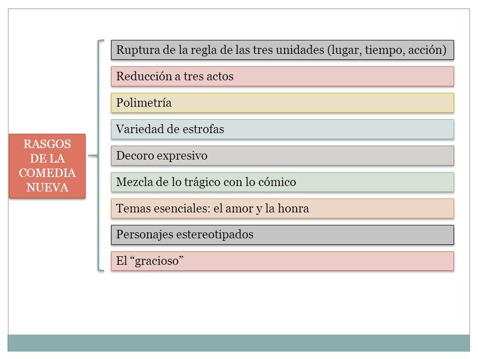 Ruptura de la regla de las tres unidades (lugar, tiempo, acción) Reducción a tres actos Polimetría Variedad de estrofas Decoro expresivo Mezcla de lo