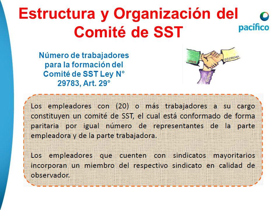 Estructura y Organización del Comité de SST Número de trabajadores para la formación del Comité de SST Ley N° 29783, Art. 29°