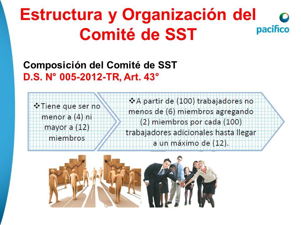 Estructura y Organización del Comité de SST Composición del Comité de SST D.S. N° 005-2012-TR, Art. 43°