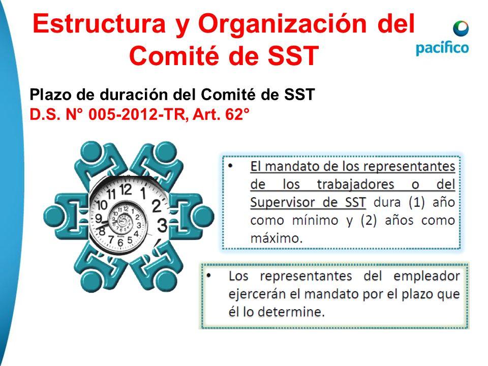 Estructura y Organización del Comité de SST Plazo de duración del Comité de SST D.S. N° 005-2012-TR, Art. 62°