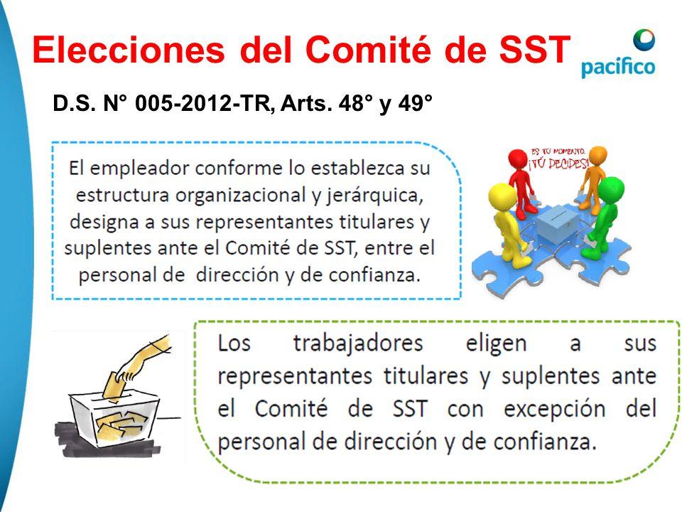 Elecciones del Comité de SST D.S. N° 005-2012-TR, Arts. 48° y 49°