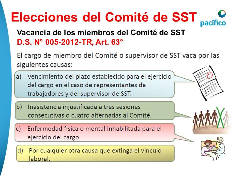 Elecciones del Comité de SST Vacancia de los miembros del Comité de SST D.S. N° 005-2012-TR, Art. 63°