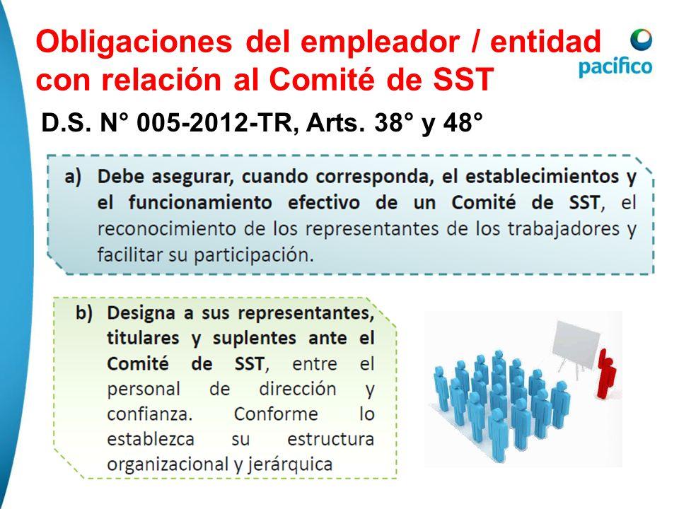 Obligaciones del empleador / entidad con relación al Comité de SST D.S. N° 005-2012-TR, Arts. 38° y 48°