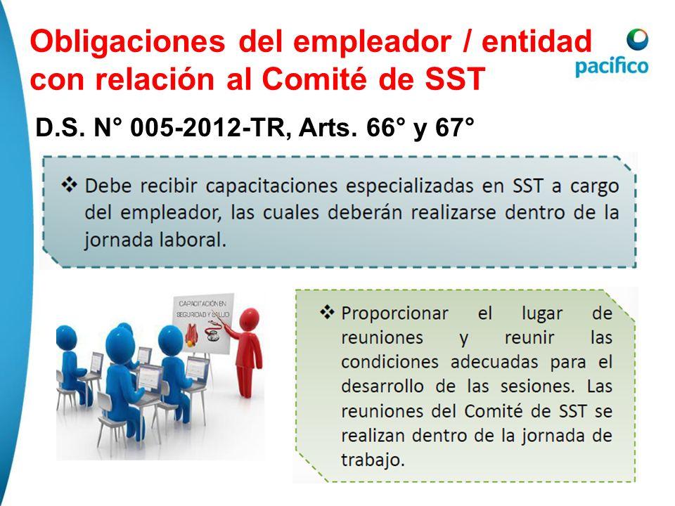 Obligaciones del empleador / entidad con relación al Comité de SST D.S. N° 005-2012-TR, Arts. 66° y 67°