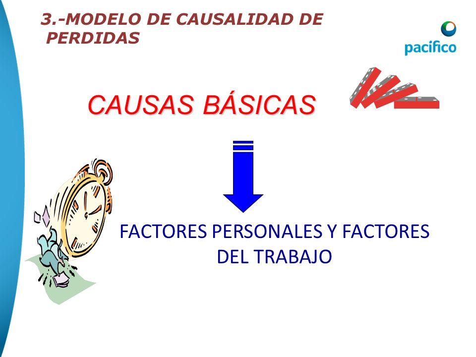 CAUSAS INMEDIATAS ACTOS Y CONDICIONES SUB ESTÁNDAR 3.-MODELO DE CAUSALIDAD DE PERDIDAS