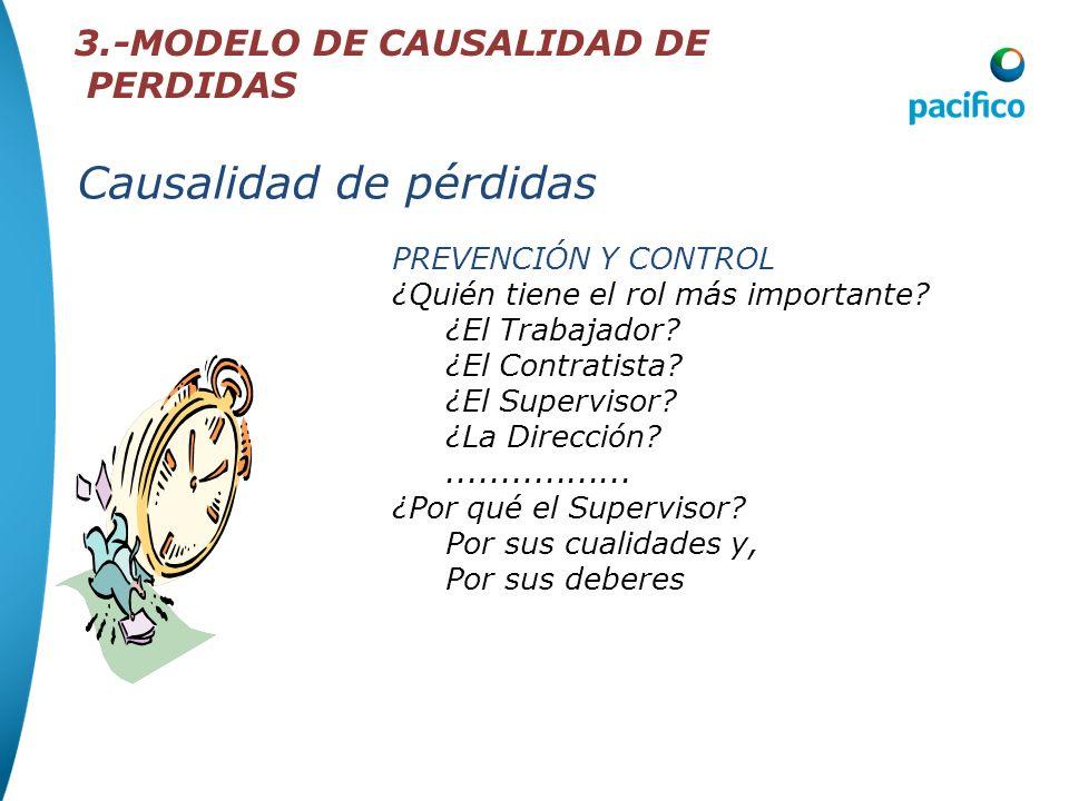 CAUSAS BÁSICAS FACTORES PERSONALES Y FACTORES DEL TRABAJO 3.-MODELO DE CAUSALIDAD DE PERDIDAS