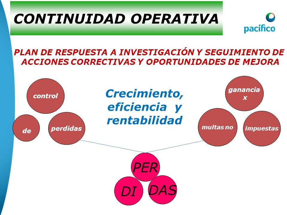 ACCIDENTE CONTINUIDADOPERATIVA DI PER DAS 6. Conclusiones