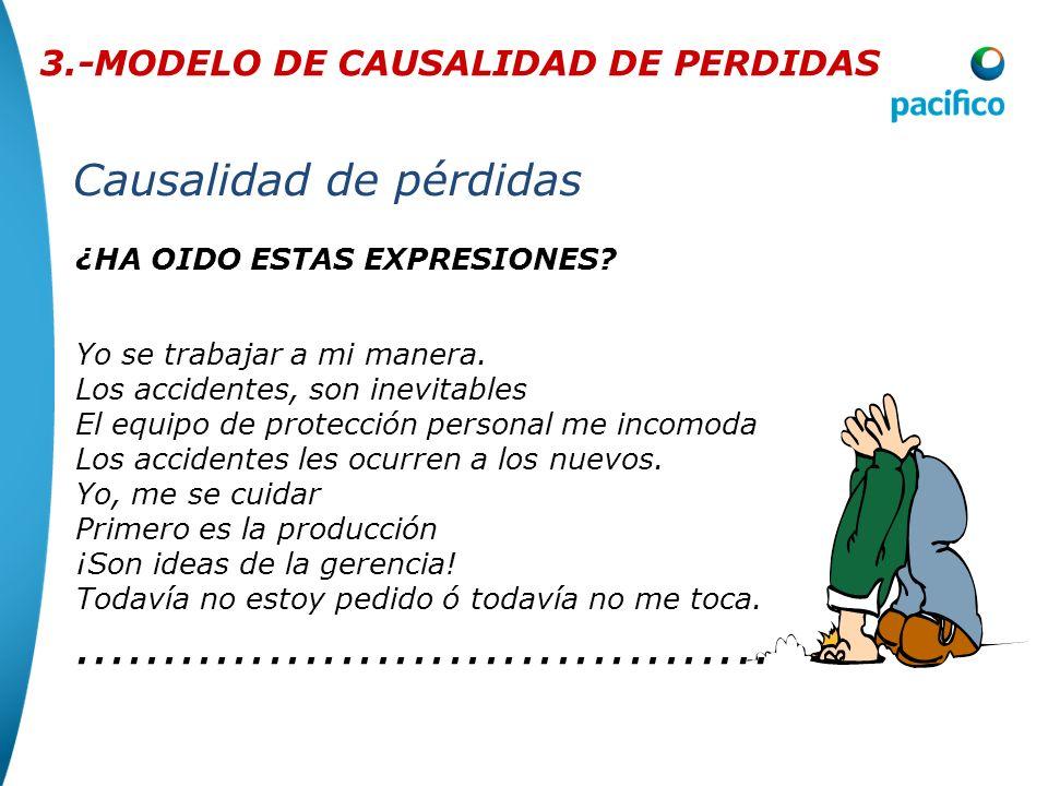 3.-MODELO DE CAUSALIDAD DE PERDIDAS Incidente Accidente Causa Raíz