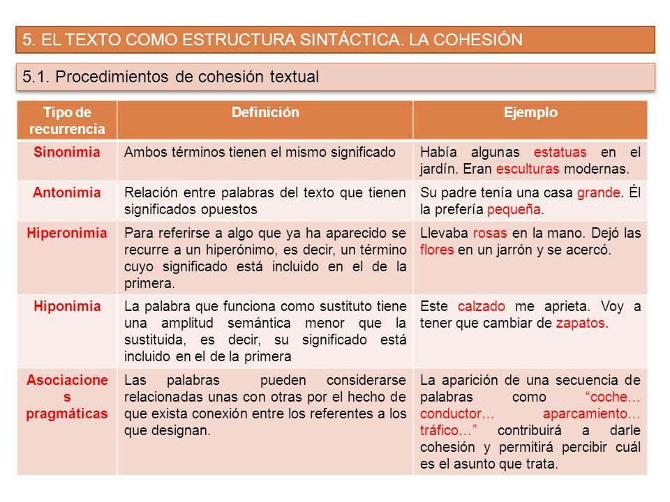 5. EL TEXTO COMO ESTRUCTURA SINTÁCTICA. LA COHESIÓN 5.1. Procedimientos de cohesión textual Tipo de recurrencia DefiniciónEjemplo SinonimiaAmbos térmi