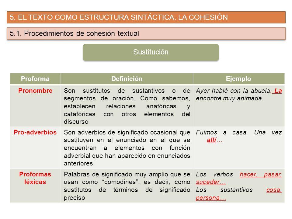 5. EL TEXTO COMO ESTRUCTURA SINTÁCTICA. LA COHESIÓN 5.1. Procedimientos de cohesión textual Sustitución ProformaDefiniciónEjemplo PronombreSon sustitu