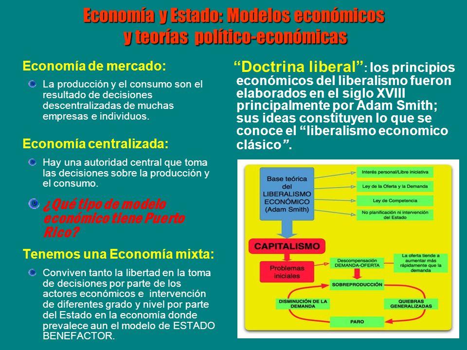 Economía y Estado: Modelos económicos y teorías político-económicas Economía de mercado: La producción y el consumo son el resultado de decisiones des