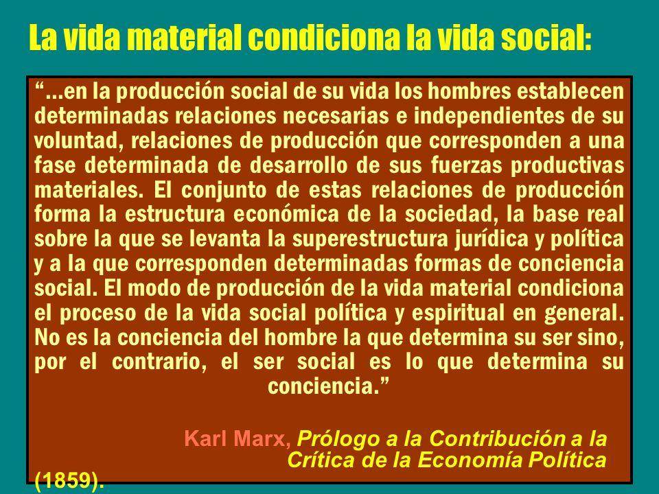 ...en la producción social de su vida los hombres establecen determinadas relaciones necesarias e independientes de su voluntad, relaciones de producc