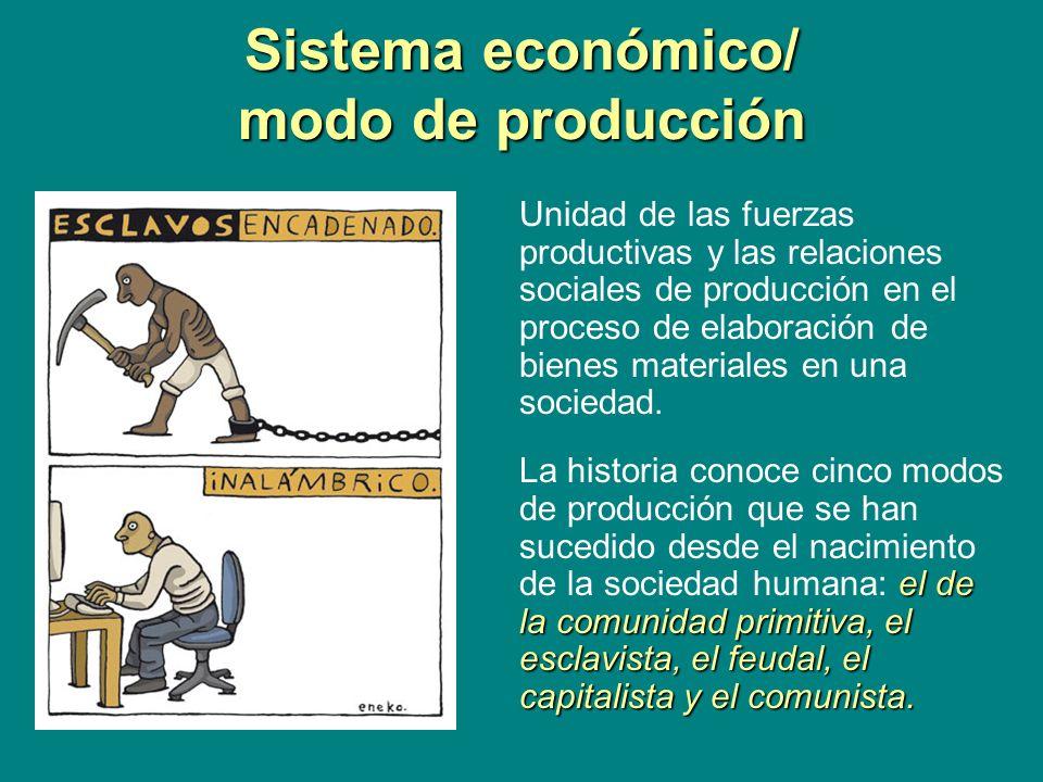 Sistema económico/ modo de producción Unidad de las fuerzas productivas y las relaciones sociales de producción en el proceso de elaboración de bienes