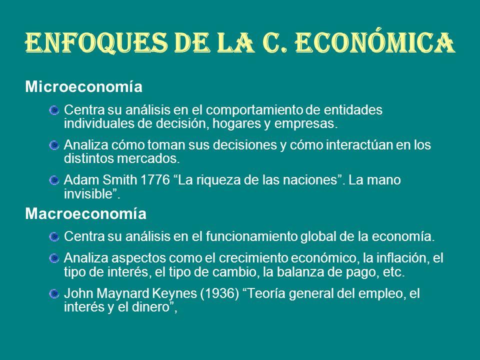 Enfoques de la C. Económica Microeconomía Centra su análisis en el comportamiento de entidades individuales de decisión, hogares y empresas. Analiza c
